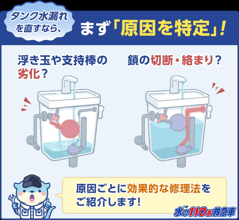 トイレ水漏れ タンク