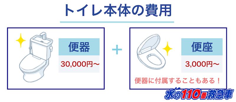 トイレ 便器 交換 費用