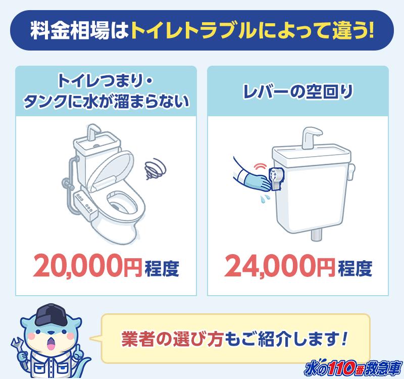 トイレ修理 相場